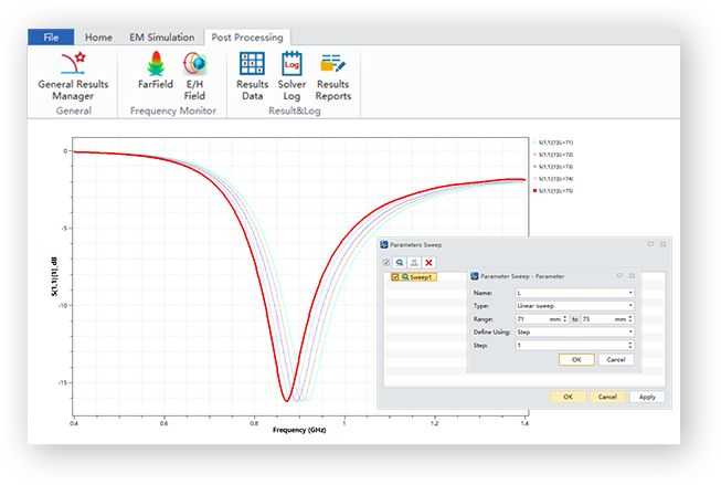 Parameter-Sweep