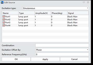 Multiple-Excitation-Sources/Ports
